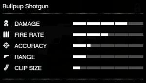 BullpupShotgun-GTAV-RSCStats