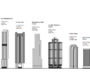 Tallest Buildings in HD Universe
