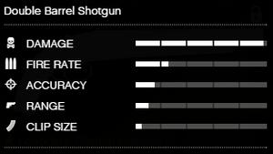 DoubleBarrelShotgun-GTAO-RSCStats