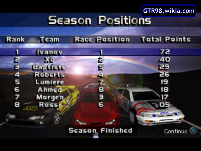 File:GTR98 Season Perfect72 HK.jpg