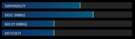 File:Arathorn Stats.PNG