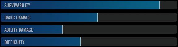 File:Uglúk-stats-img.png