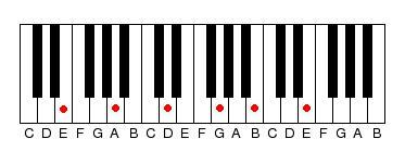 File:Keyboard.jpg