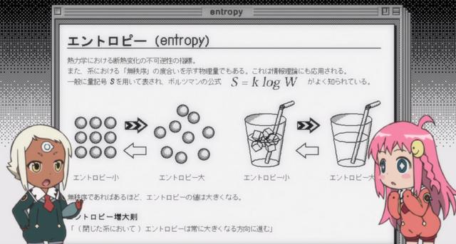 File:Entropy.png