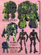Gundam Gusion Man Rodi Gundam Frame
