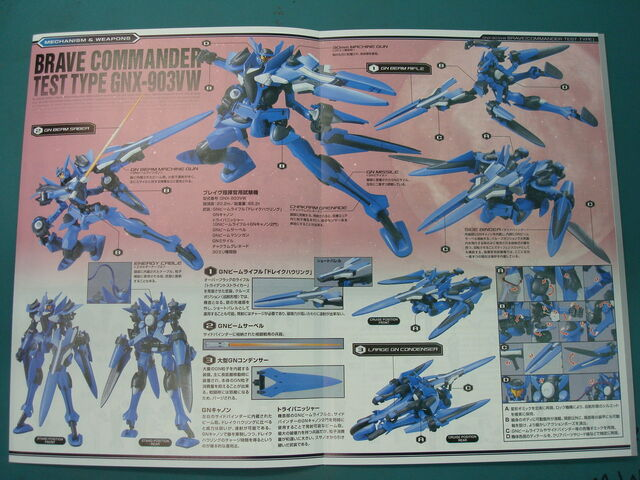 File:Brave Manual Spread Mechanism & Weapons.jpg