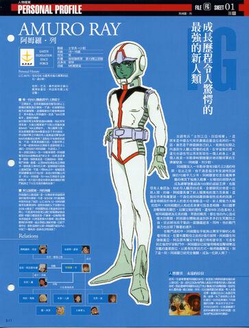 File:AmuroRay-Pilot-1.jpg
