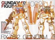 GUNDAM FIX