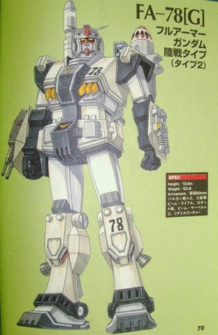 File:Full Armor Gundam Ground Type Type 2.jpg