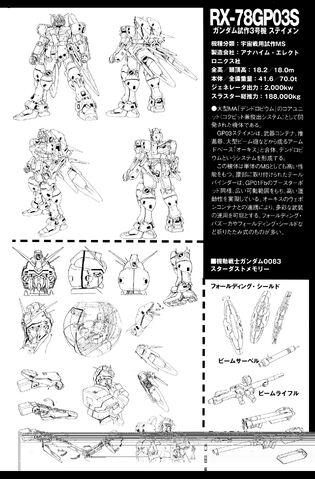 File:Gundam Mechanics - II 96.jpg