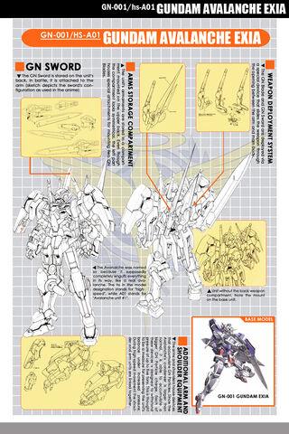 File:00V Gundam Avalanche Exia III.jpg