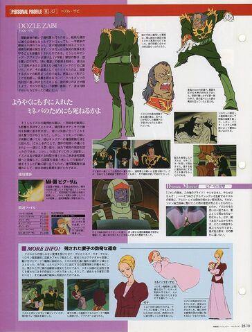 File:GundamFilesDozleZabi2.jpg