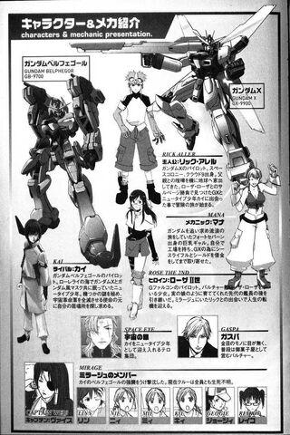 File:After War Gundam X ~Under the Moonlight~ Characters and Mechanics.jpg