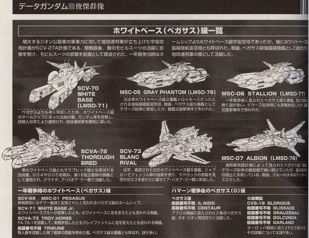 File:Pegasus class.jpg