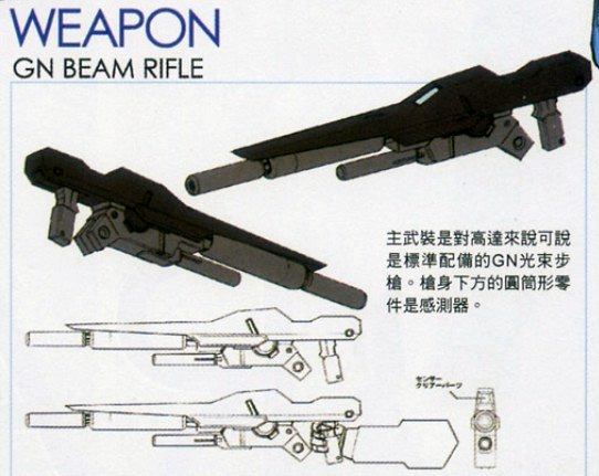 File:GN-XXX - Gundam Rasiel - GN Beam Rifle.jpg