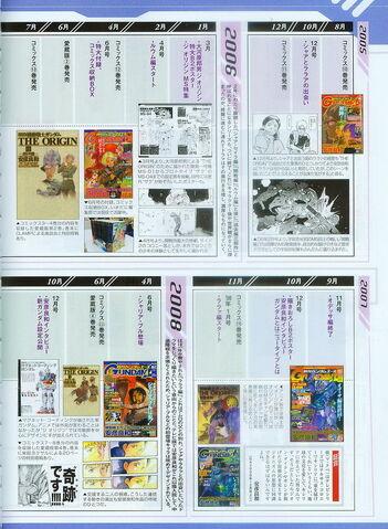 File:Gundam The Origin 5.jpg
