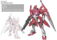 Deborahs GNX-604T Advanced GN-X Specs