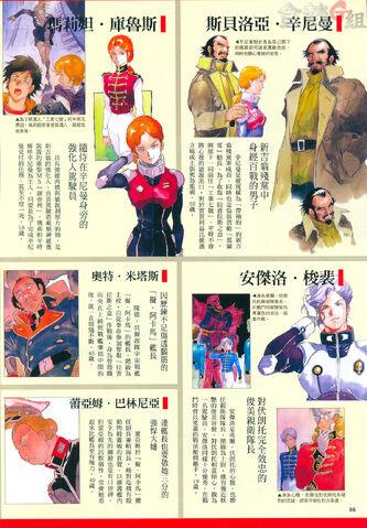File:Unicorn-characters-2.jpg