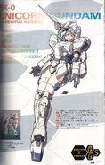 RX-0 - Unicorn Gundam - Unicorn Mode - MS Girl