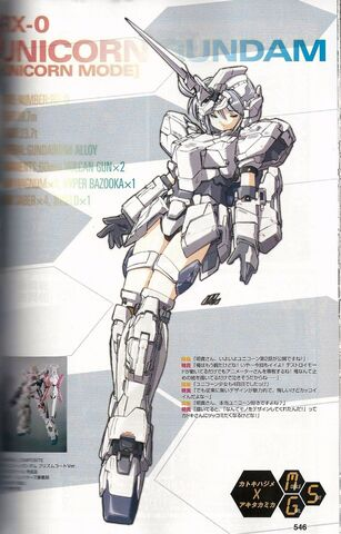 File:RX-0 - Unicorn Gundam - Unicorn Mode - MS Girl.jpg