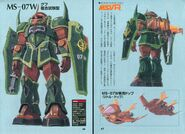 MSV-R - MS-07W Gouf Combined Test Type