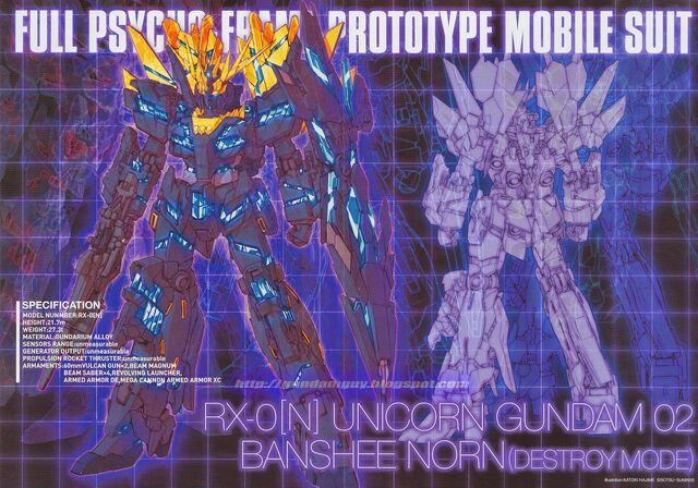 File:RX-0(N) Poster Image.jpg