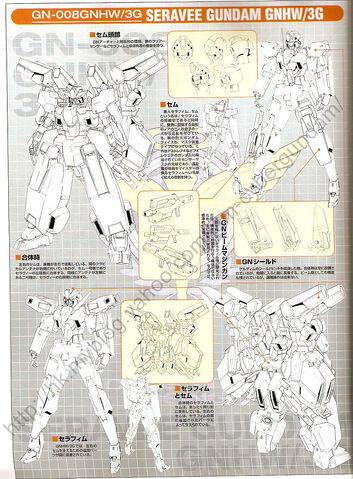 File:GN-008GNHW3G Seravee Gundam Mag.jpg