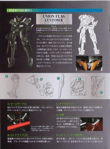File:Gundam 00 DVD Booklet GN Flag.jpg