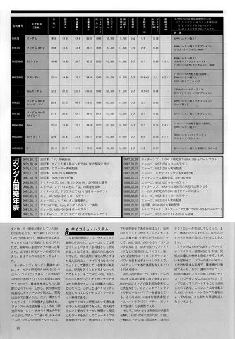 File:Evolution lineage history of gundam 03.jpg