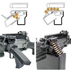 FN Minimi feed schematic.