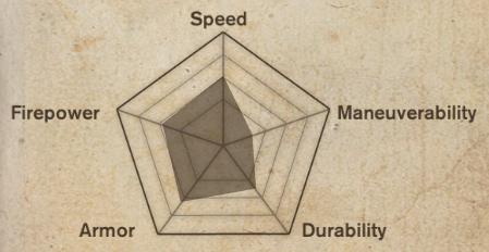 File:Pyramidionstats.png