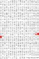Vorschaubild der Version vom 12. März 2011, 21:48 Uhr