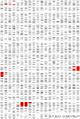 Vorschaubild der Version vom 14. März 2011, 12:47 Uhr