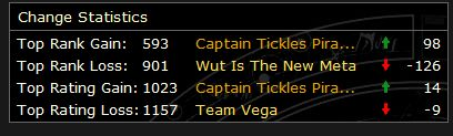 File:Capt tickles.JPG