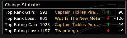 File:Capt tickles.JPG