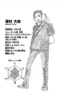 Daichi Sawamura CharaProfile