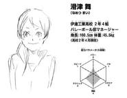 Mai Nametsu CharaProfile