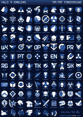 File:Foreground Emblem Chart.jpg