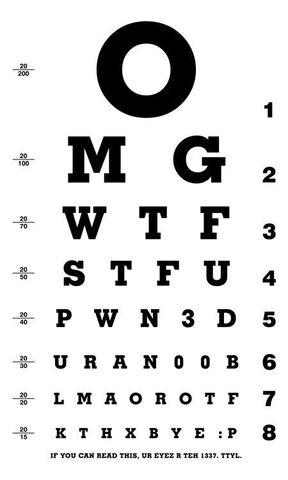 File:1337 test chart.jpg