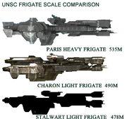 FRIGATE SCALE COMPARISON