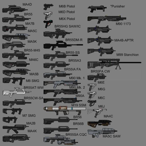 Weapon List
