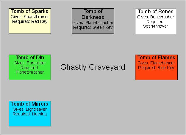 File:Shgraveyardmap.PNG