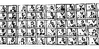 Potion symbols table