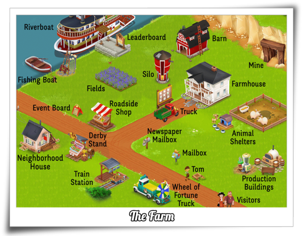 File:Farm Map2.png