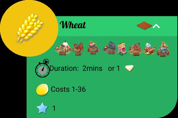File:Wheat(InfoG).png