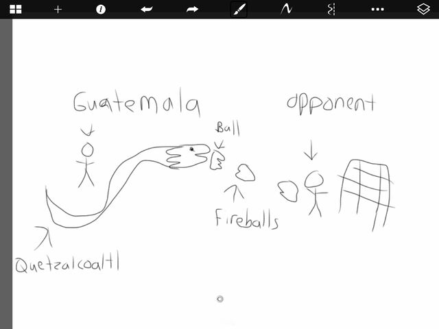 File:Guatemala's first Powershot .jpg