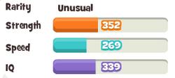 Mogwai stats