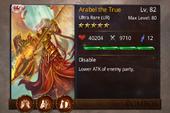 Arabel the True