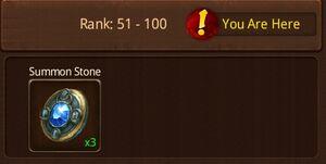 Plagueland Rewards 51-100