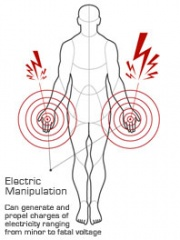 File:Electricitymanipulation.jpg
